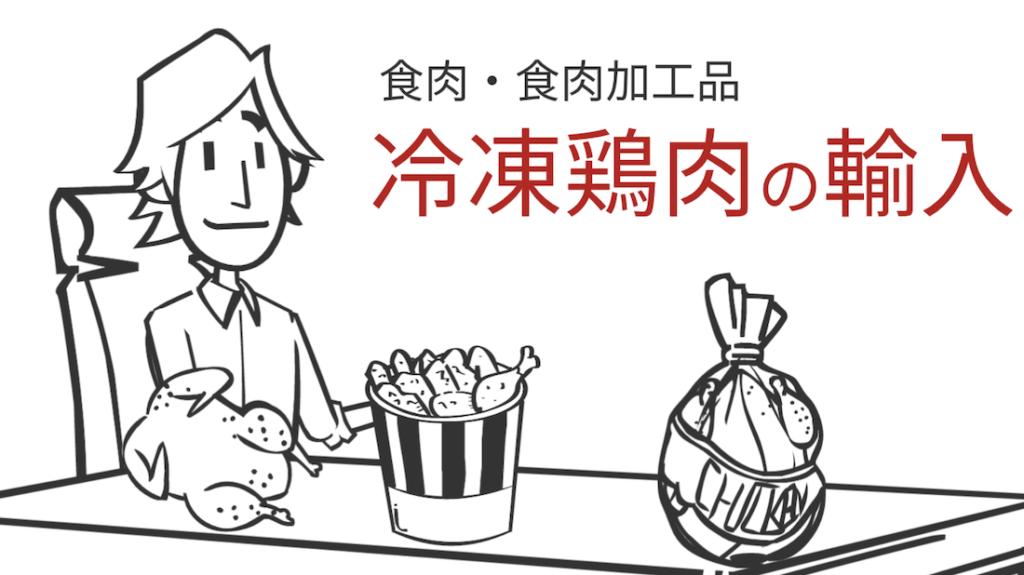 冷凍鶏肉の輸入について